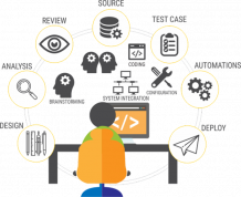 QA Automation Testing Services | Automation Testing Company