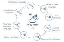 R Programming Training in Bangalore | Best institute to Learn R Course