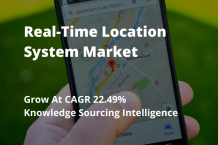 real-time location system market