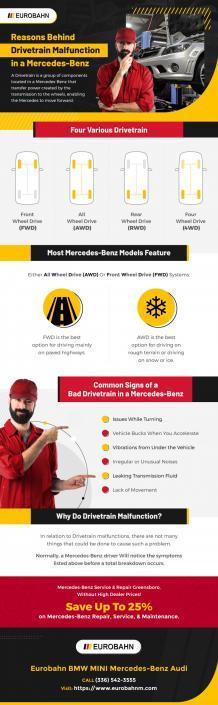 Reasons Behind Drivetrain Malfunction in a Mercedes-Benz Greensboro | Visual.ly