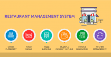 Restaurant Management System Maple - ByteRMS