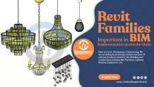 Parametric Revit Family Creation Services |  BIM Content Creation Services