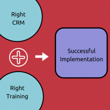 Benefits of CRM integration services to improve your system