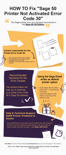 Sage 50 Printer Not Activated
