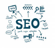 Buy SEO Services | Best SEO Company In Hyderabad, India, USA