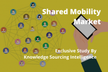 shared mobility market