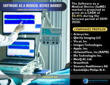 Understanding the World of Software as Medical Device (SaMD)