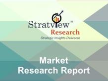 Refractive Correction and Visual Acuity Market