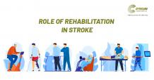 Role of Rehabilitation in Stroke - Cytecare Hospital in Bangalore