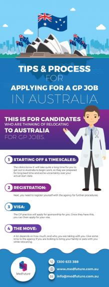 Tips & Process For Applying for A GP Jobs in Australia