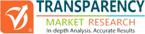 Dietary Supplements Market - Global Industry Analysis 2024