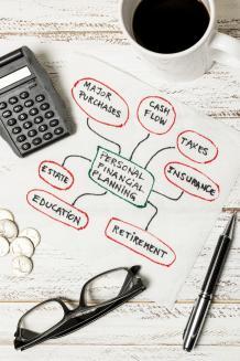 Business Loan in Ahmedabad   Business loan in surat   Business loan in Mumbai
