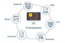 UI Development Training in Bangalore  Best UI UX Design Course