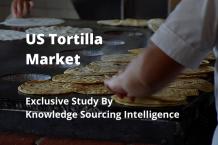 US tortilla market
