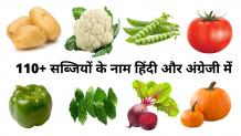 110+ Best Vegetables Name in Hindi and English | सब्जियों के नाम