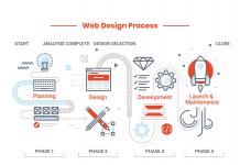 Web Design Companies in Dubai   Website Development Services in Dubai