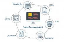 Web Design Training in Bangalore | Best Web Developer Course | TIB