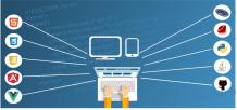 Web Development Company in Rajkot