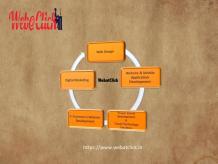 WebatClick - A single Point Destination for End to End Web services