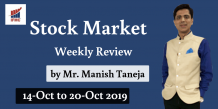 Stock Market Weekly Preview: 14 Oct to 20 Oct 2019 | IFMC Institute