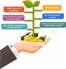 Certified Investment Banking training in Hyderabad   Innomatics Research Labs