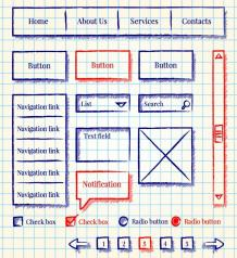 In Depth Guide On Mobile App Development Process 2020
