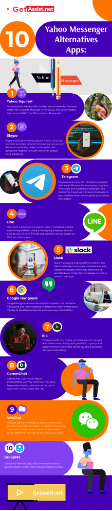 Yahoo Messenger Alternatives App