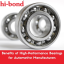 Benefits of High-Performance Bearings for Automotive Manufacturers | ericyoungu180