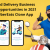Best Food Delivery Business Ideas and Opportunities in 2021 Using UberEats Clone App
