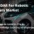 LiDAR for robotic cars market