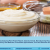 Mayonnaise Project Report 2021: Plant Setup, Manufacturing Process, Business Plan, Industry Trends, Machinery Requirements, Raw Materials, Cost and Revenue 2026 – Domestic Violence