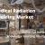 medical radiation shielding market