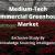 medium-tech commercial greenhouse market