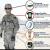 Military Wearable Sensors Market