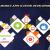 Mobile application development company | Top mobile app development companies
