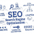 SEO Training in Lahore | Digital Marketing Services in Lahore