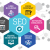 SEO Services in Lahore | Digital Marketing Services in Lahore