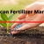 Silicon Fertilizer Market  Research Report- Forecasts From 20219To 2025