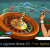 Free Spins Casino Profiting From the Online Slot Machine
