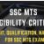 SSC MTS Eligibility Criteria 2019