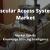 vascular access systems market