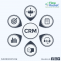 CRM for Accountants and Bookkeeping US, customer relationship management for accountants, customer relationship management for accountants USA