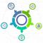 Enterprise DevOps Transformation Services & Solution