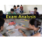 DU JAT 2019 Exam Analysis - Subject wise Analysis