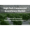 high-tech commercial greenhouse market