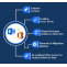 Migrate from On-Premise Exchange 2013, 2010, 2003 to Office 365 - Remote Move Migration