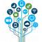 Digital Marketing Services   SEO Services, Company, Agency