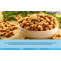 Soya Chunks Manufacturing Plant Cost 2021-2026: Project Report , Industry Trends, Plant Setup, Cost and Revenue | Syndicated Analytics – Stillwater Current